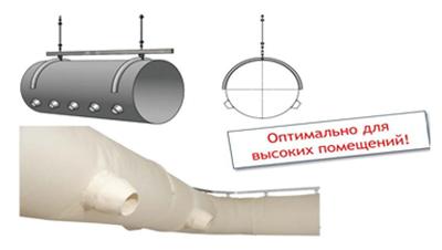 Тканевые воздуховоды FabricAir